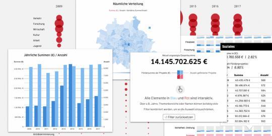 Recherchetool Berliner Förderdaten