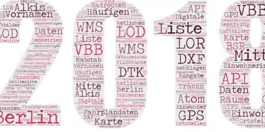 Wordle / Tag-Cloud mit Worten aus dem Top 30 Datensätzen von 2018, die die Zahl 2018 formen