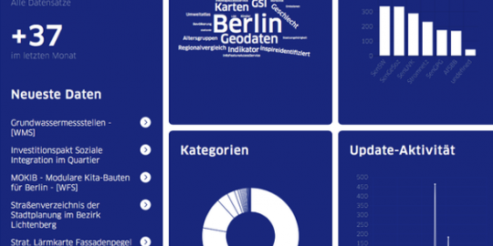 Open Data Dashboard von ODIS Berlin