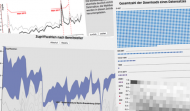 Zugriffsstatistiken von daten.berlin.de